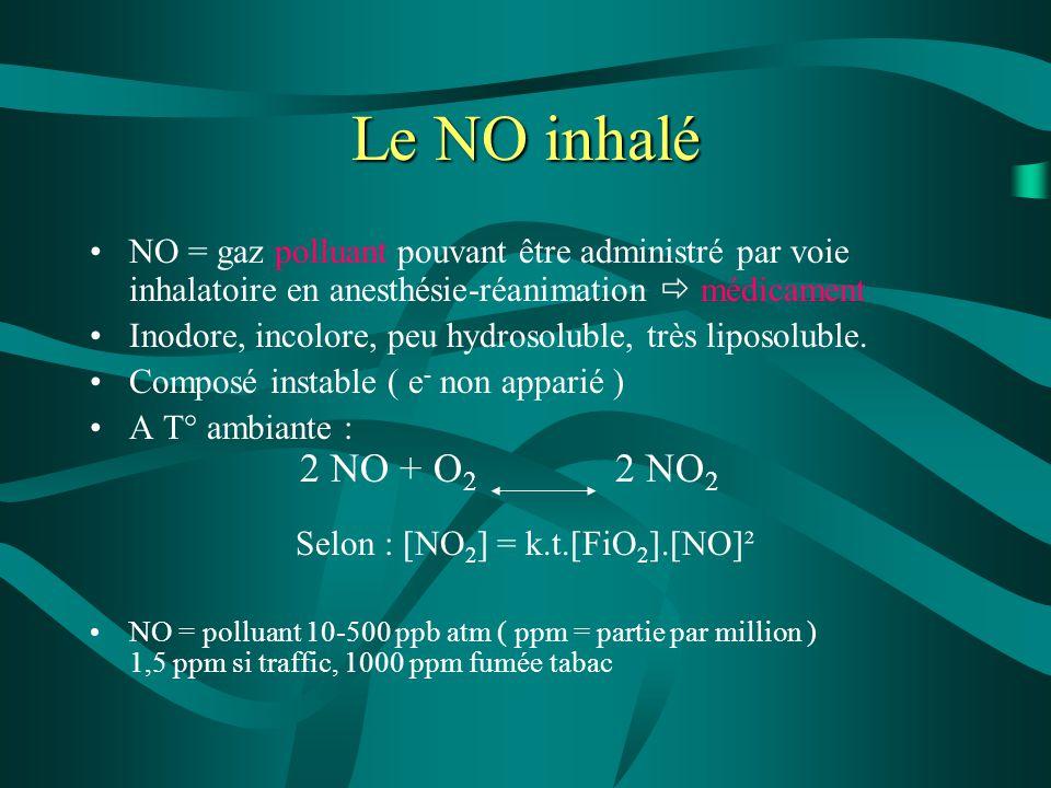 Selon : [NO2] = k.t.[FiO2].[NO]²